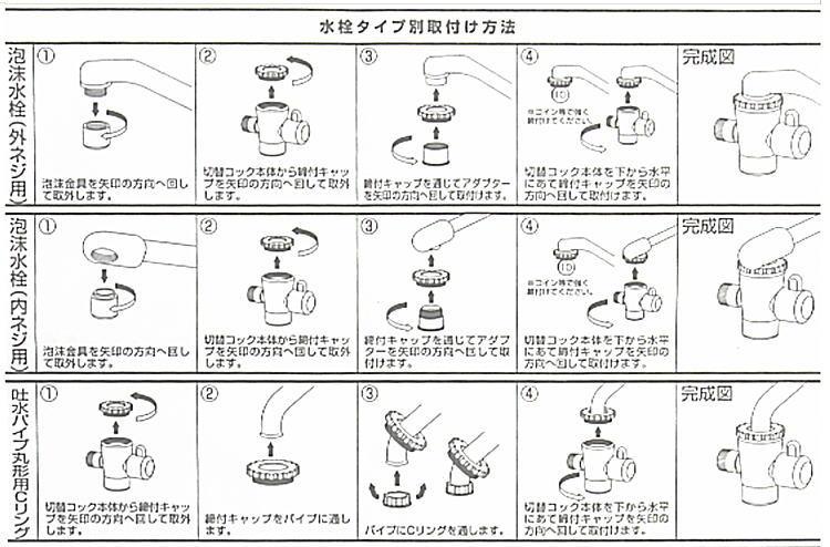 浄水器切り替えコックの取付説明書1