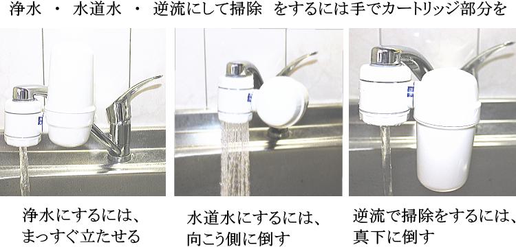 3000L浄水器の特徴