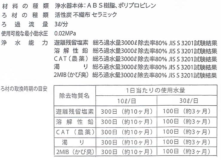 3000l浄水器詳細