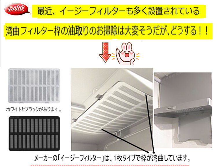 換気扇 フィルター,換気扇フィルター,レンジフード フィルター,換気扇フィルター枠,専用枠