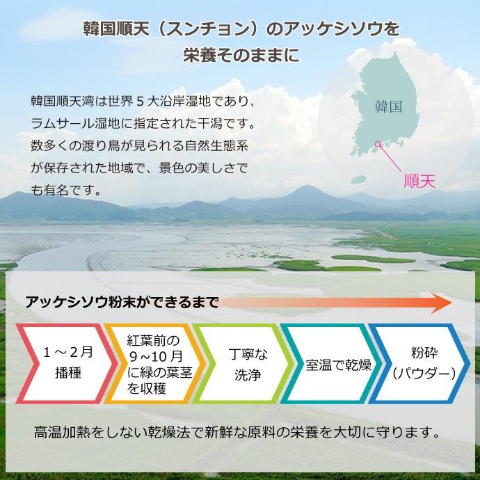 aojiru4説明