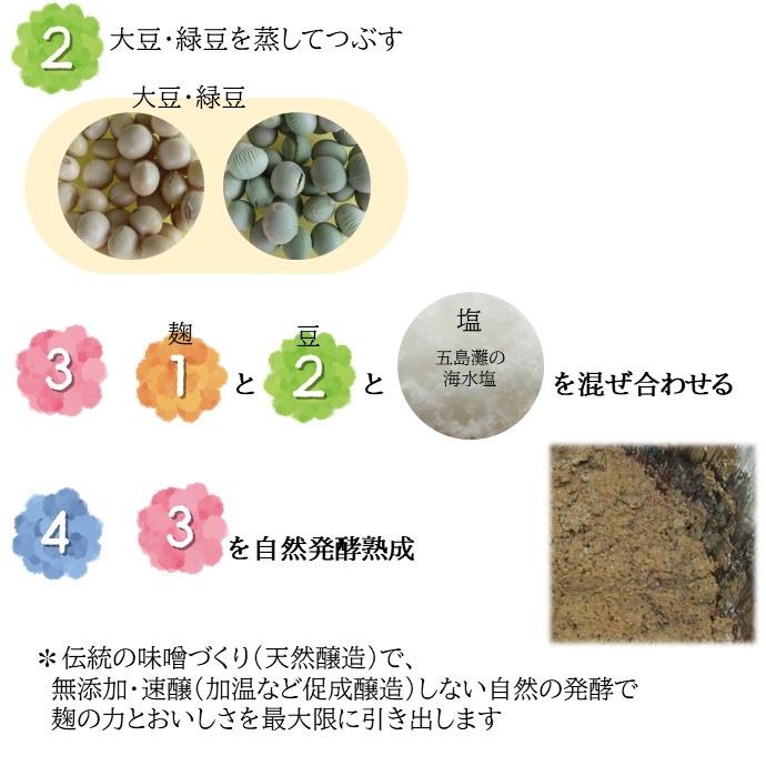 miso5説明