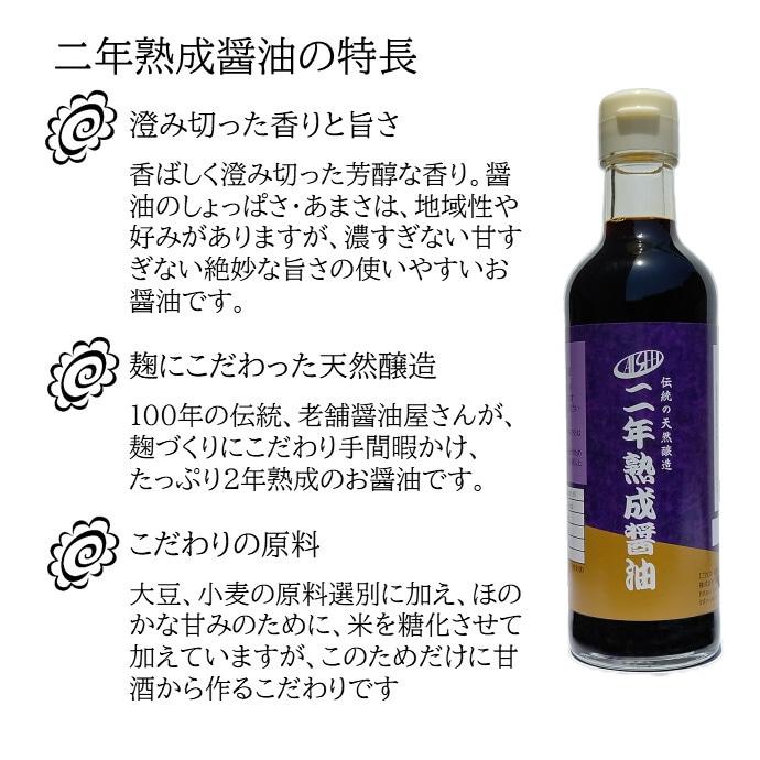 syoyu6説明
