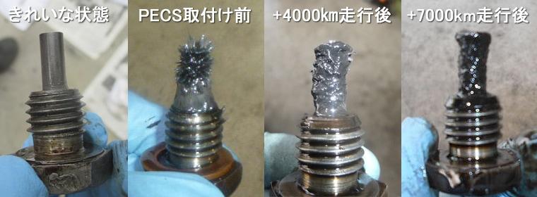 ローバーミニ 磁力型オイルフィルター「PECS」