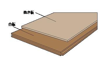 挽板フローリング カットサンプル