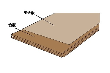 突板フローリングイメージ