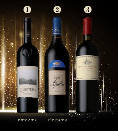 南北アメリカ大陸新世界高得点ワイン
