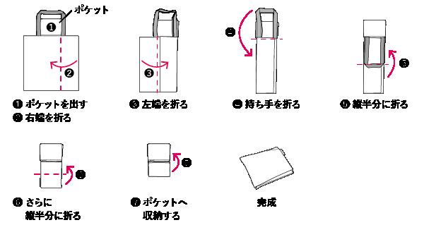 カリス成城エコバッグ畳み方