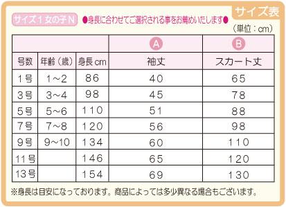 サイズ1女の子N サイズ表