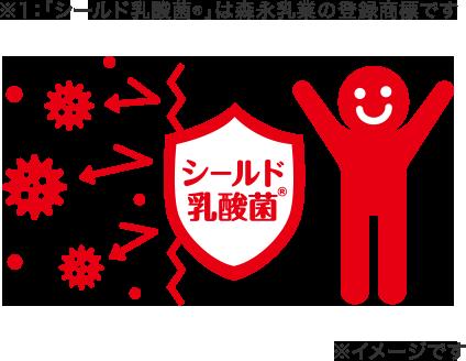 FDシールド乳酸菌入りみそ汁(野菜・きのこ) | PRODUCTS | チョーコー醤油公式通販サイト
