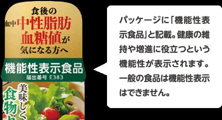 パッケージに「機能性表示食品」と記載。健康の維持や増進に役立つという機能性が表示されます。一般の食品は機能性表示はできません。
