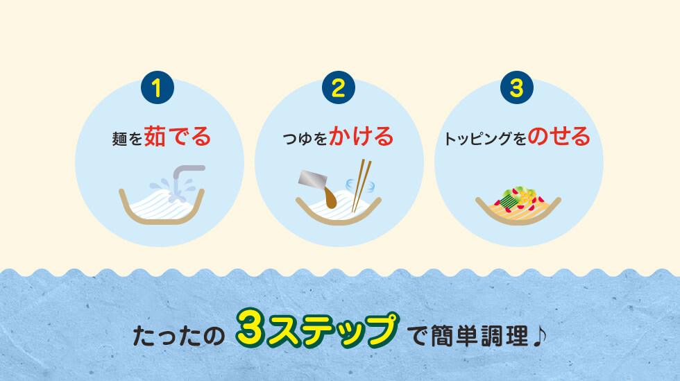 たったの3ステップで簡単調理♪