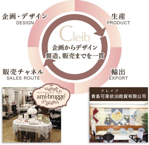 Cleibは企画からデザイン・製造・販売までを一貫