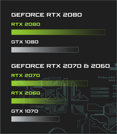 GEFORCE RTX 2080 GEFORCE RTX 2070 & 2060