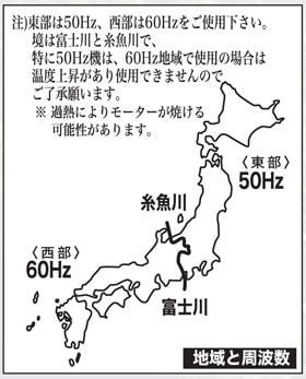 shuuhasuu