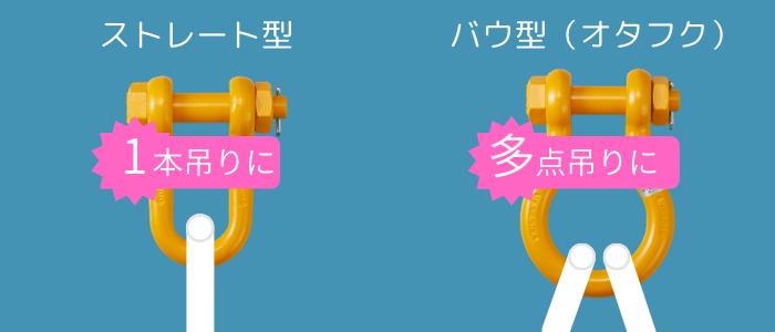 取り付けるスリングの数から形状を選ぶ