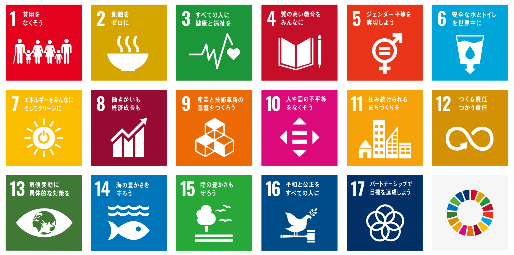 SDGsの目標一覧