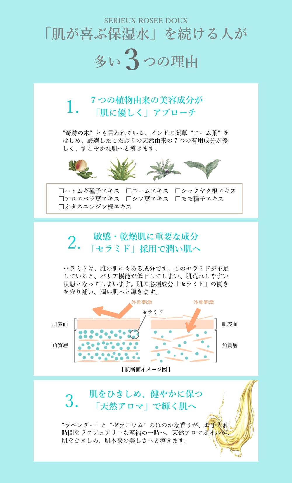 「肌が喜ぶ保湿水」を続ける人が多い 3つの理由
