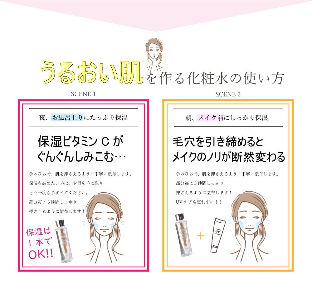 うるおい肌を作る化粧水の使い方
