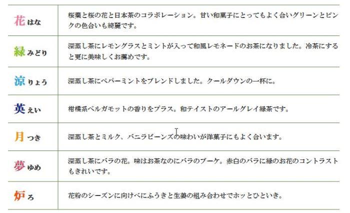 前田金三郎「ほのか薫セット」