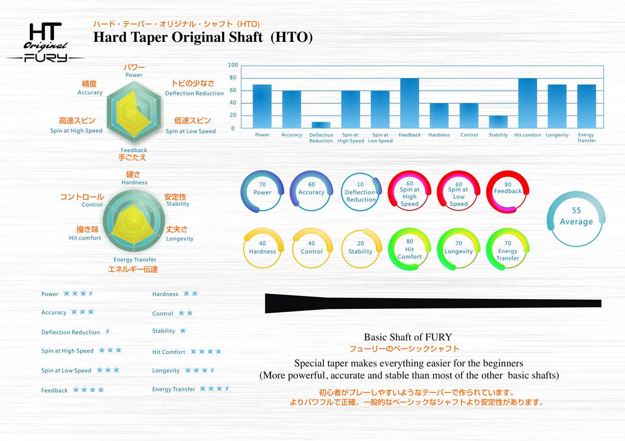 HTO(Hard taper Original Shaft)ハードテーパー オリジナルシャフト