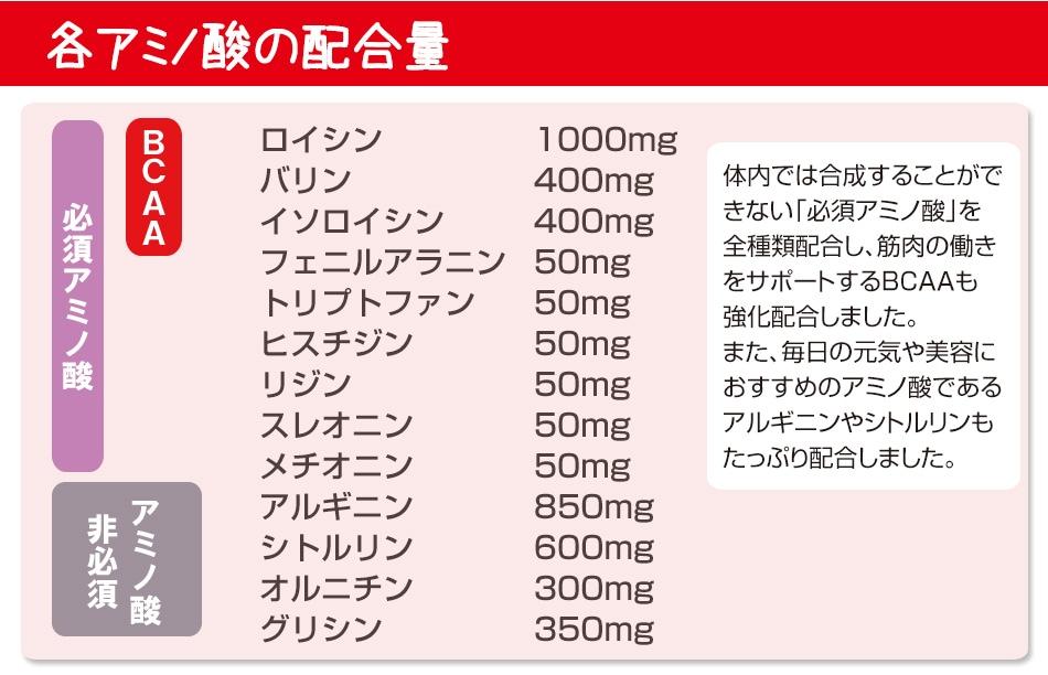 ココカラダ アミノ酸説明