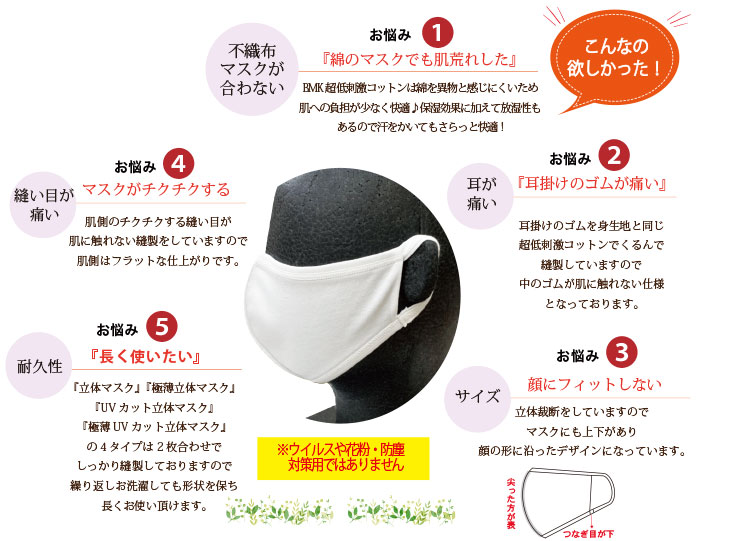 マスク アトピー