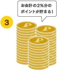 商品代金の2%分のポイントが貯まる! 次回のお買い物に1pt=1円で使える!