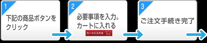 のぼり旗 ご注文・データ入稿の流れ(1)