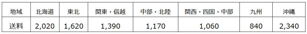 10/1以降配送料(全商品対象※送料無料商品除く)