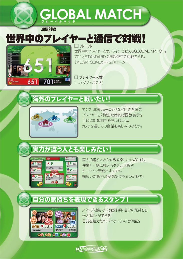 【GLOBAL MATCH(グローバルマッチ)】世界中のプレイヤーと通信で対戦!【ルール】世界中のプレイヤーとオンラインで戦えるGLOBAL MATCH。701とSTANDARD CRICKETで対戦できる。(※DARTSLIVEカード必須ゲーム)【プレイヤー人数】1人(ダブルス2人)【海外のプレイヤーと戦いたい!】アジア、北米、ヨーロッパなど世界各国のプレイヤーと対戦したければ国旗表示を目印に対戦相手を見つけよう。カメラを通しての会話も楽しみのひとつ。【実力が違う人とも楽しみたい!】実力の違う人とも対戦を楽しむためには、仲間と一緒に戦えるダブルス戦やオートハンデ戦がオススメ。幅広い対戦方法が選択できるのが魅力。【自分の気持ちを表現できるスタンプ!】スタンプ機能で、対戦相手に自分の気持ちを伝えることができる。言語を越えたコミュニケーションが可能。