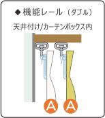 機能レール(ダブル) 天井付け/カーテンボックス内
