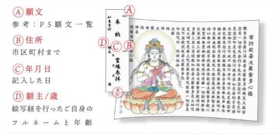 親・祖父母プレゼントに絵写経セット「健康祈願」〜脳トレ・認知症予防