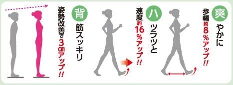 転倒予防靴下の効果