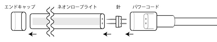 チューブライト接続図