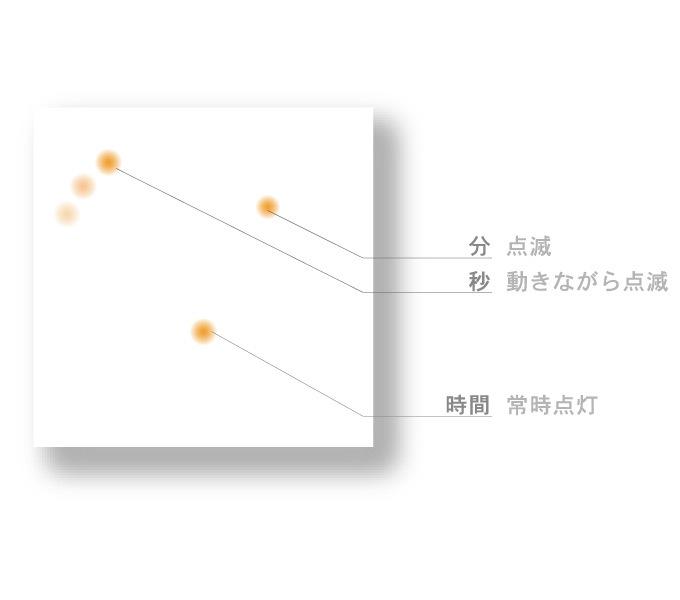 Kodo LED clockの説明