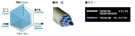 特性・構造・カラー
