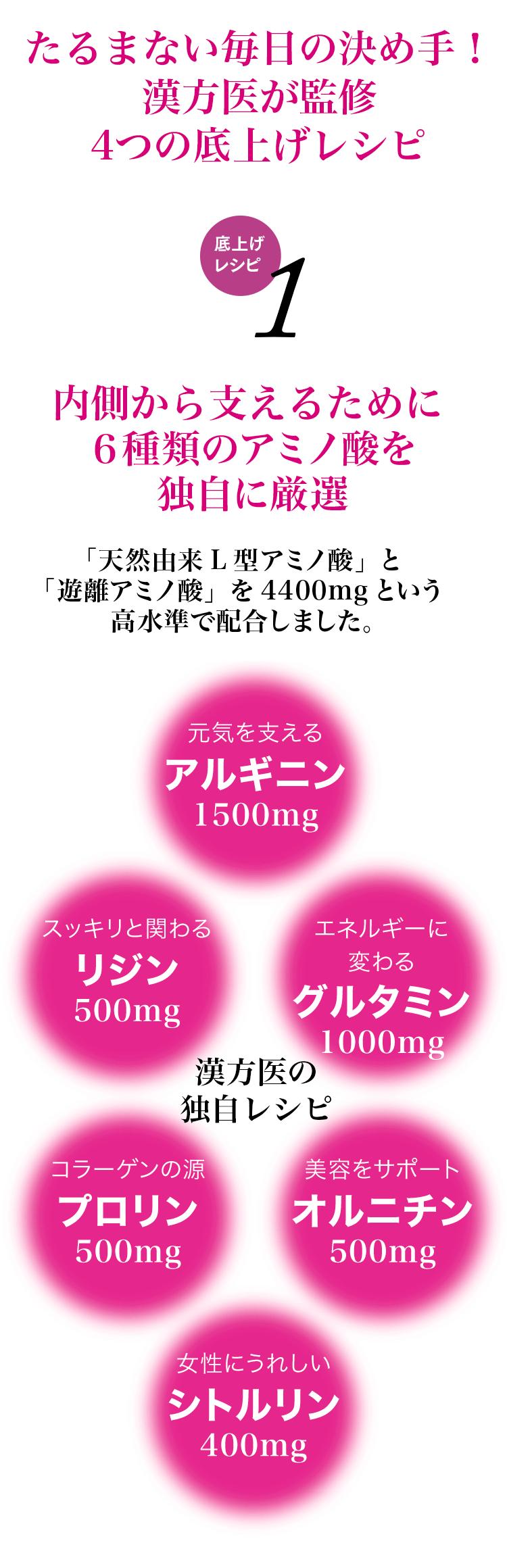 内面を支える6種類のアミノ酸を独自に厳選