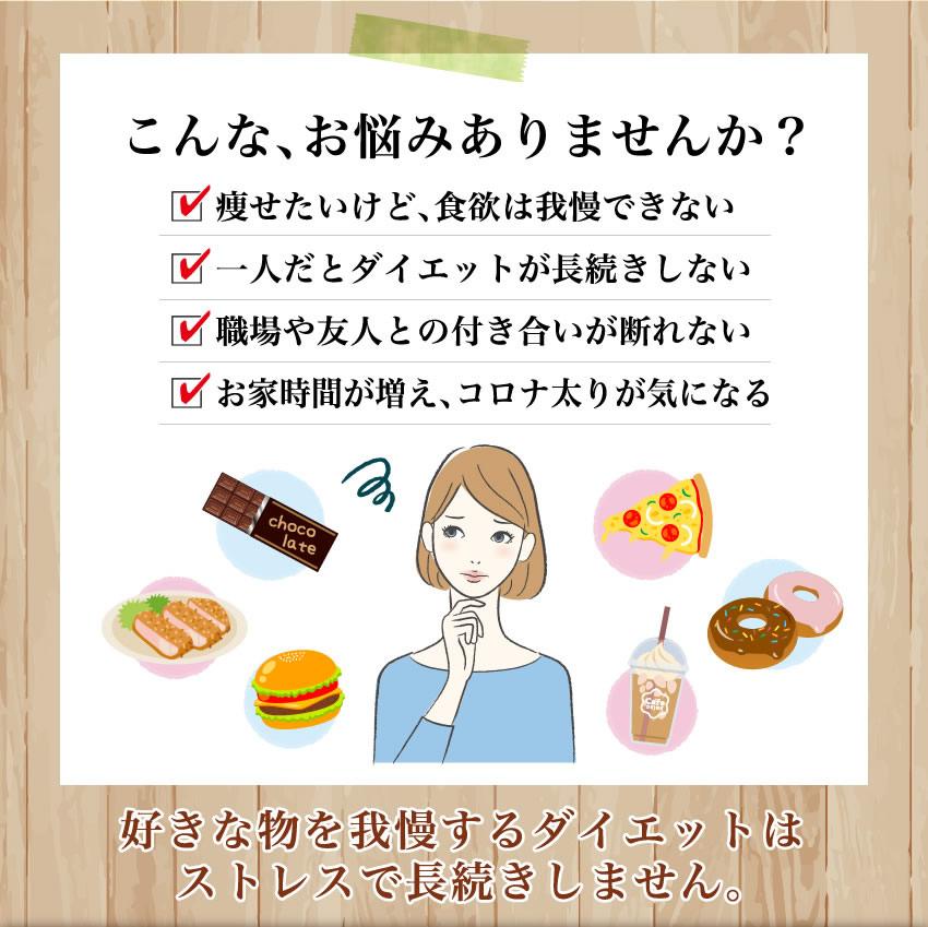 痩せたいけど、食欲は我慢できない。好きな物を我慢するダイエットはストレスで長続きしません。