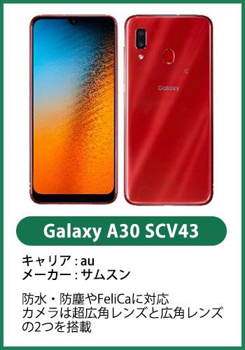 SCV43