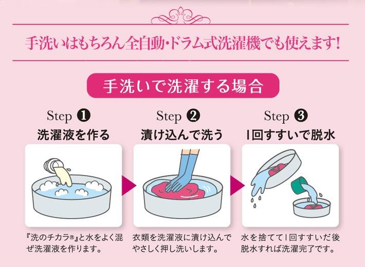 洗のチカラでの洗い方(手洗い)