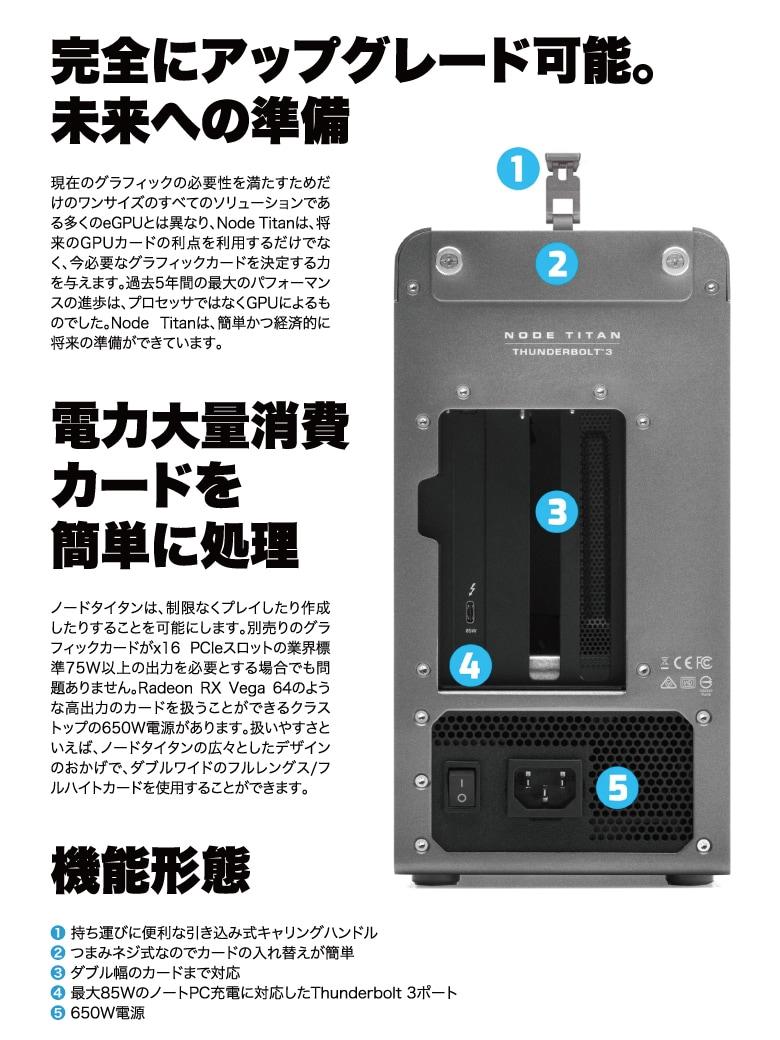 AKiTiO Node Titan 説明7