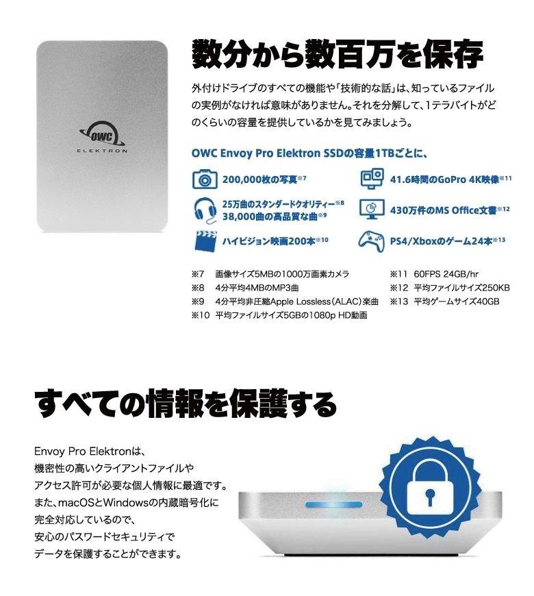 OWC Envoy Pro Elektron 説明7
