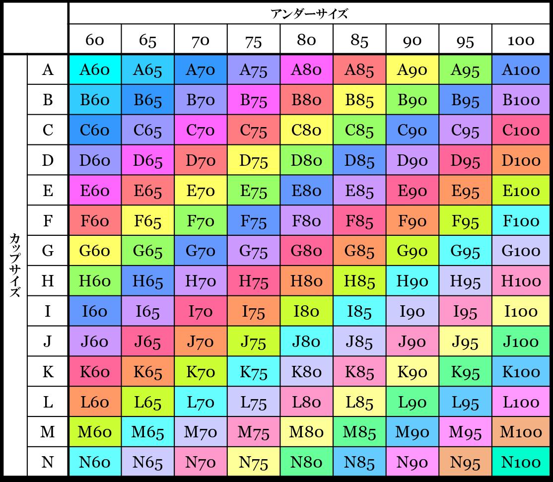 授乳ブラ・マタニティブラのアンダーサイズとカップサイズの組み合わせ