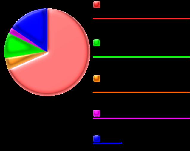 授乳ブラ・マタニティブラを使用していた78.4%