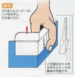 カド吉くん・プラダン加工ボックス�