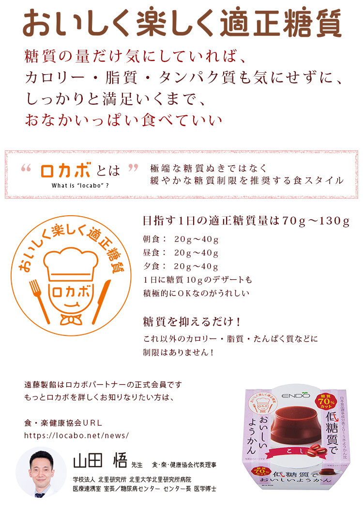 適正糖質_ボカロ