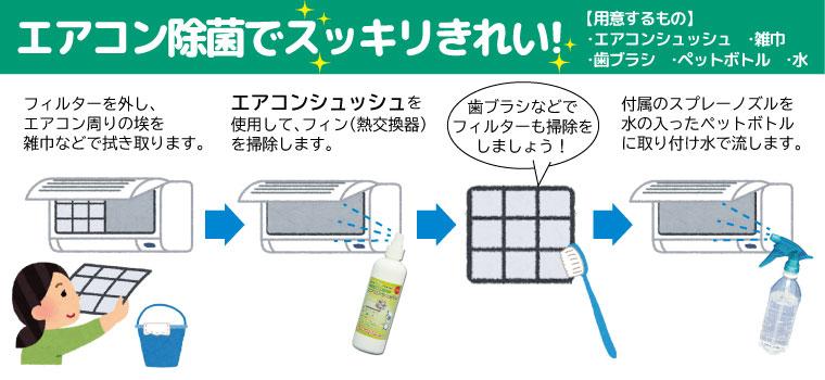 エアコンシュッシュ使用方法