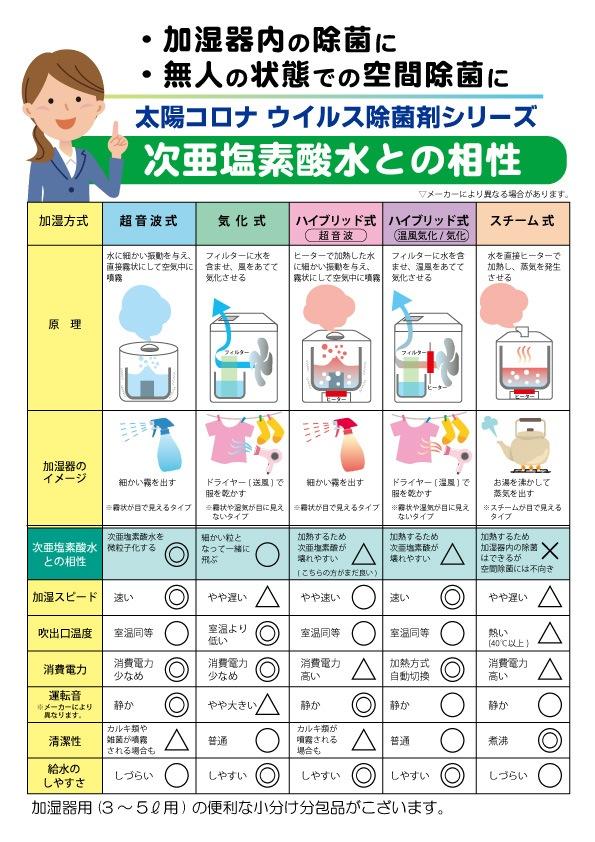 加湿器選び方