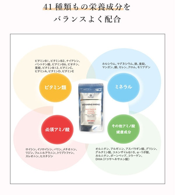 ビタミネAMINO商品説明3